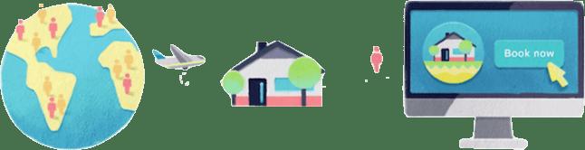 online booking website plugin